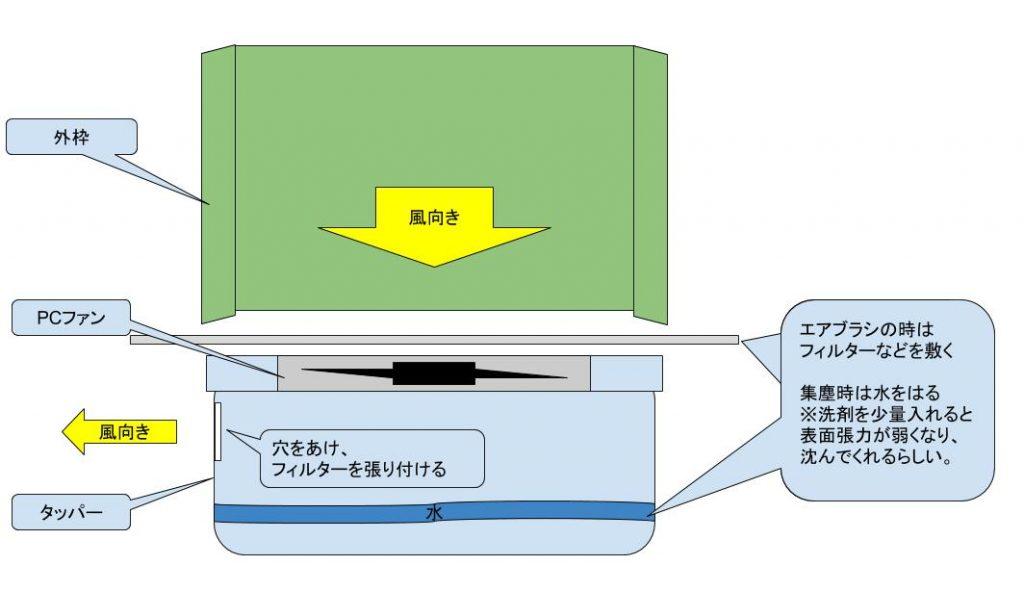 集塵機_設計図